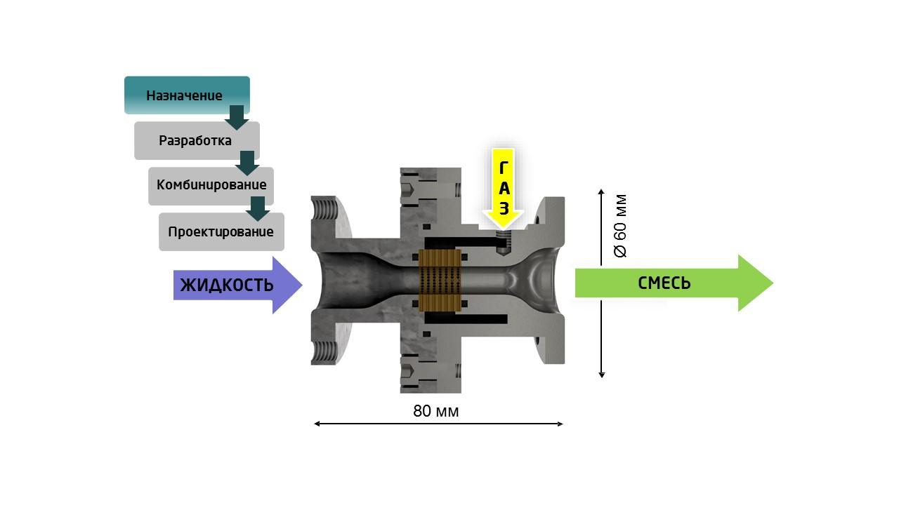 Схема смесителя жидкости с газом