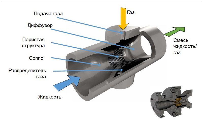 Смеситель, созданный по SLM-технологии