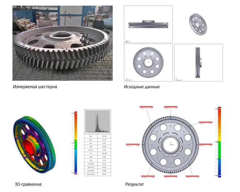 3D-сканирование шестерни