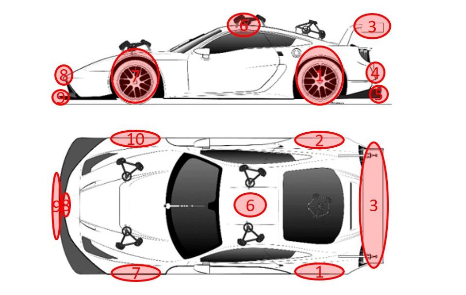 Схема 3D-сканирования автомобиля